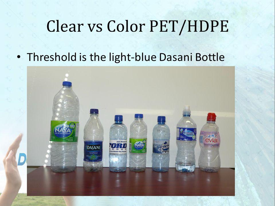 Clear vs Color PET/HDPE