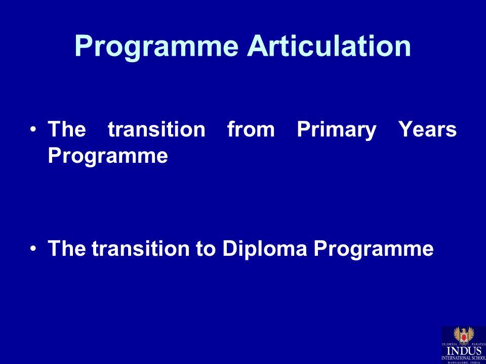 Programme Articulation