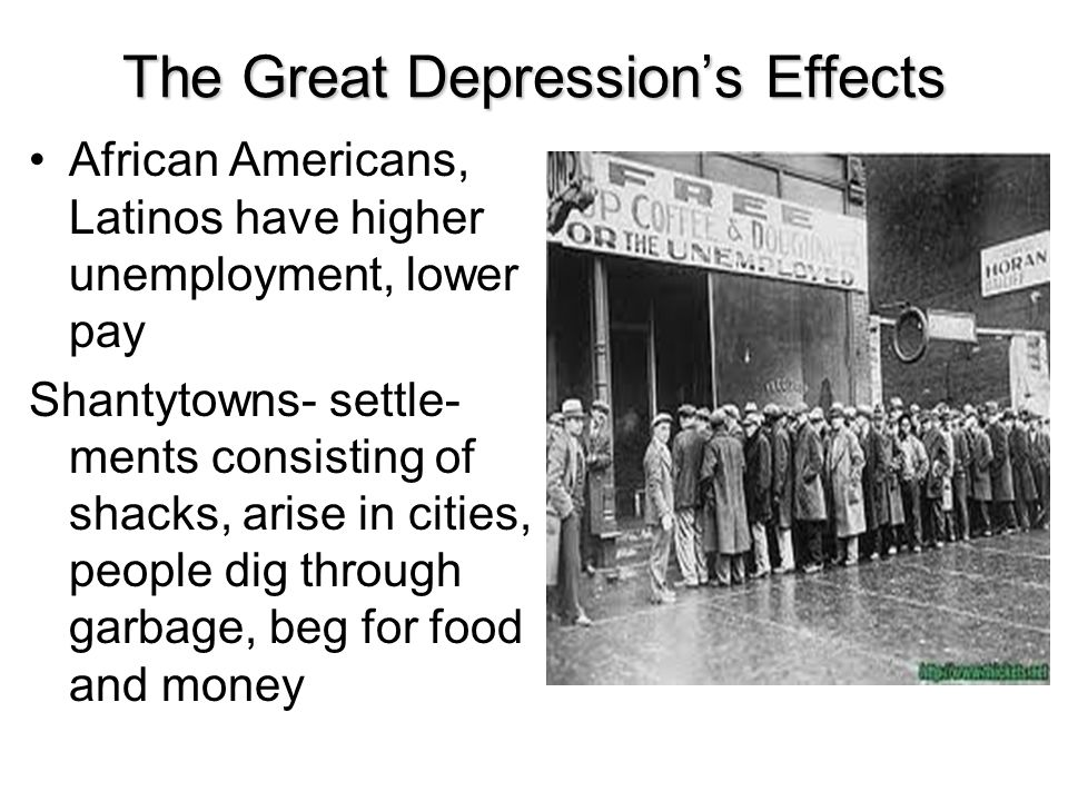 The Great Depression's Effects