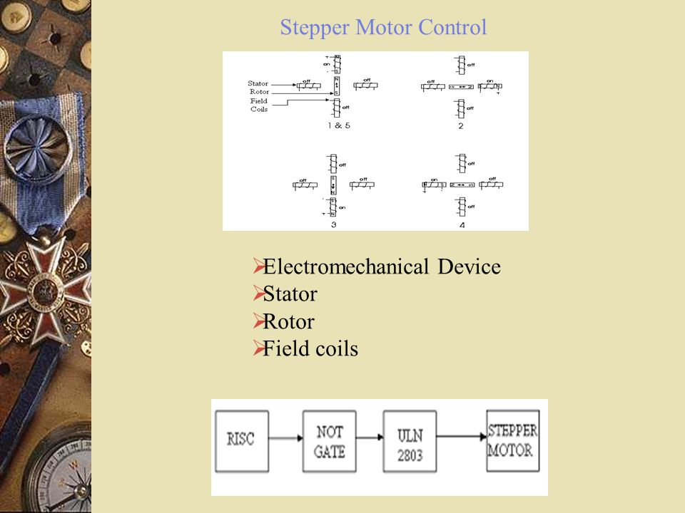 Stepper Motor Control Electromechanical Device Stator Rotor Field coils