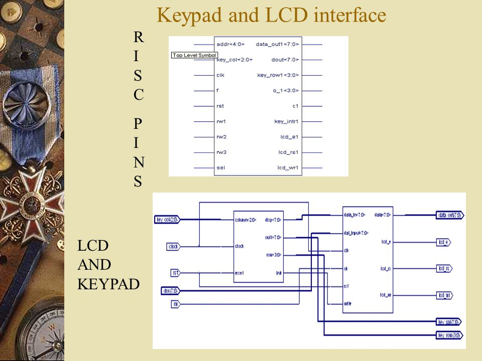 Keypad and LCD interface