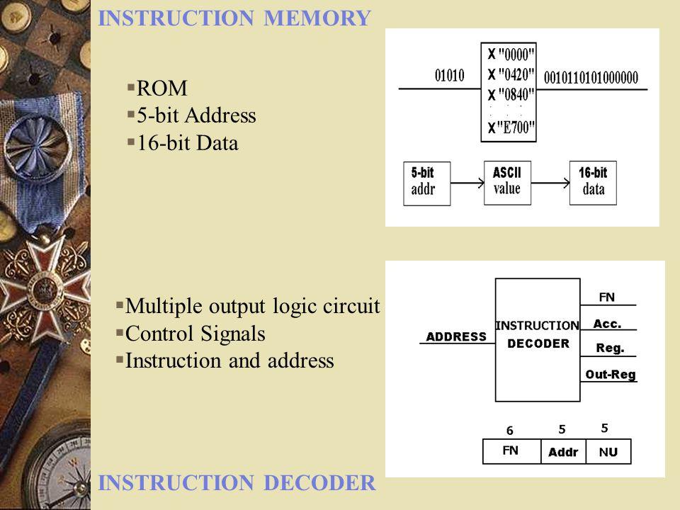 INSTRUCTION MEMORY ROM. 5-bit Address. 16-bit Data. Multiple output logic circuit. Control Signals.