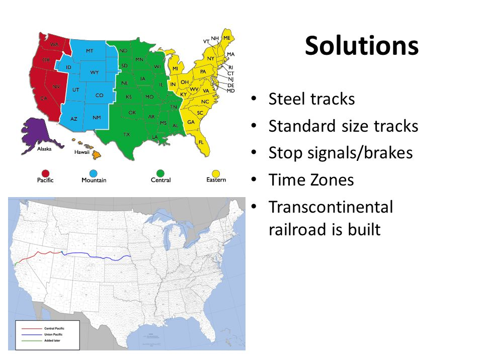 Solutions Steel tracks Standard size tracks Stop signals/brakes