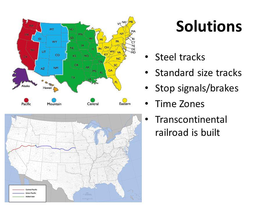 Solutions Steel tracks Standard size tracks Stop signals/brakes