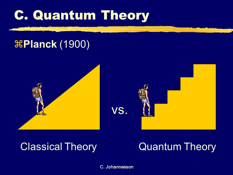 C. Quantum Theory vs. Planck (1900) Classical Theory Quantum Theory