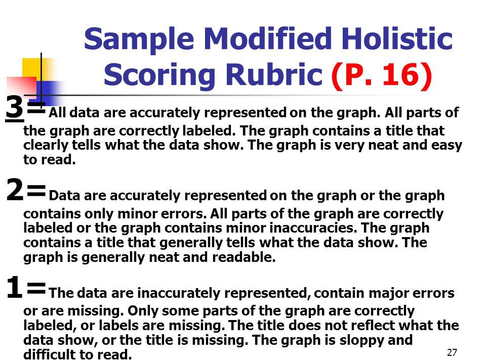 Sample Modified Holistic Scoring Rubric (P. 16)