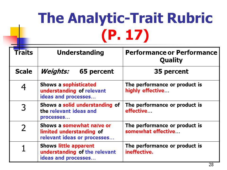 process analysis essay rubric