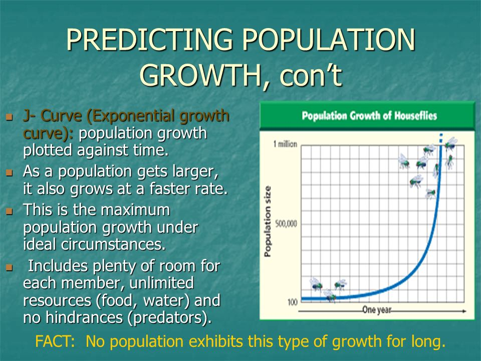 PREDICTING POPULATION GROWTH, con't