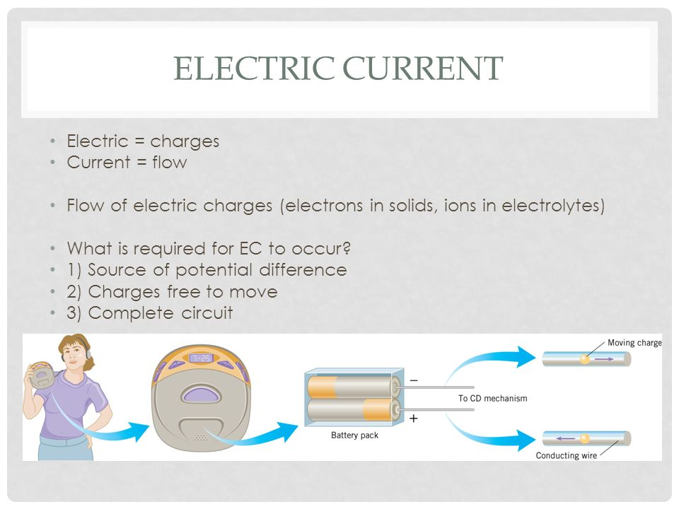 Electric Current Electric = charges Current = flow