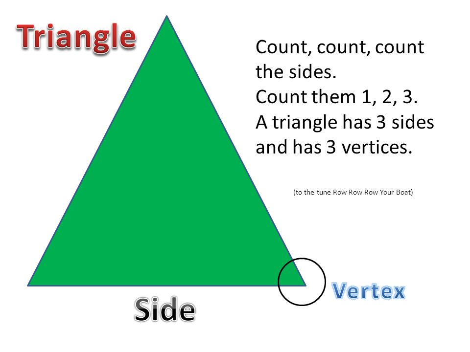 Triangle Side Vertex Count, count, count the sides.