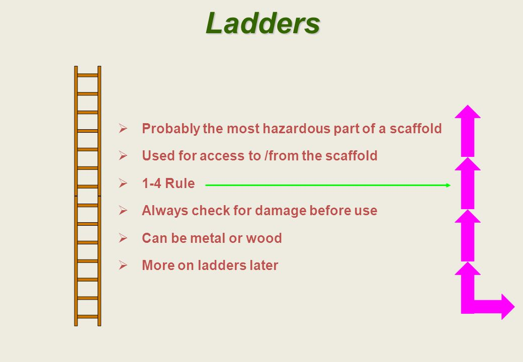 Ladders Probably the most hazardous part of a scaffold