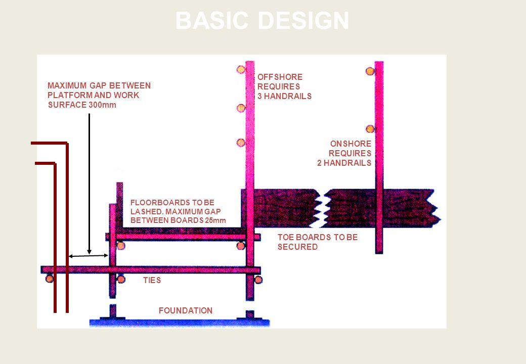 BASIC DESIGN OFFSHORE REQUIRES 3 HANDRAILS