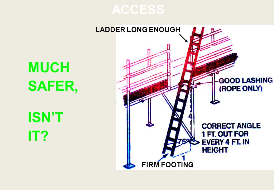 ACCESS LADDER LONG ENOUGH MUCH SAFER, ISN'T IT FIRM FOOTING