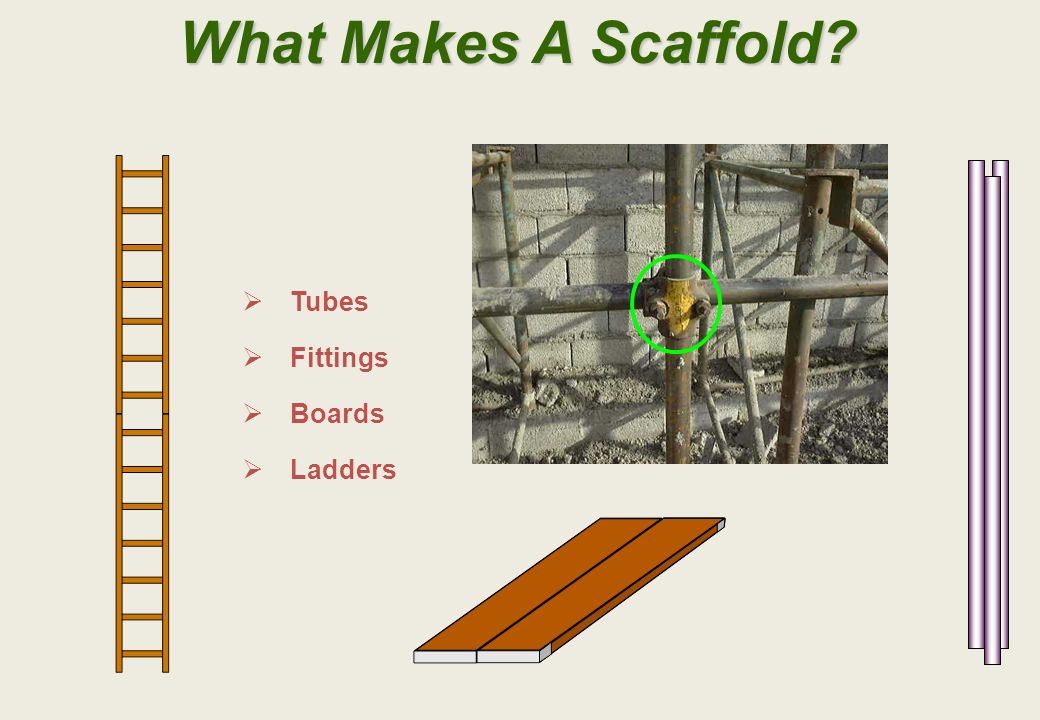 What Makes A Scaffold Tubes Fittings Boards Ladders