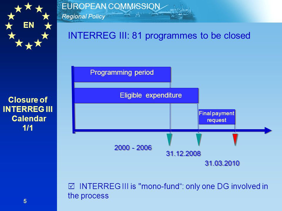 Closure of INTERREG III Calendar 1/1