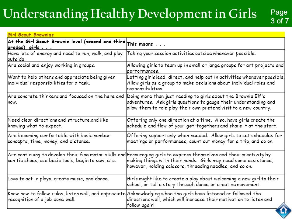 Understanding Healthy Development in Girls