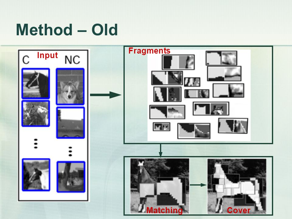 Method – Old Fragments Input Matching Cover