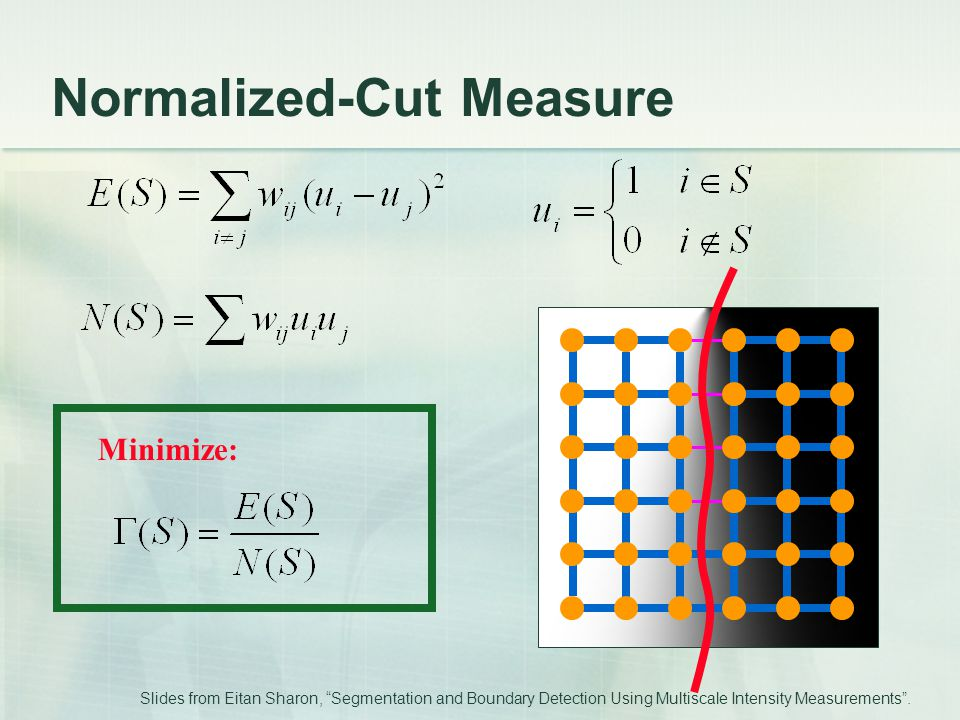 Normalized-Cut Measure
