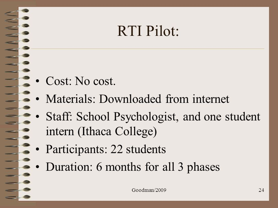 RTI Pilot: Cost: No cost. Materials: Downloaded from internet