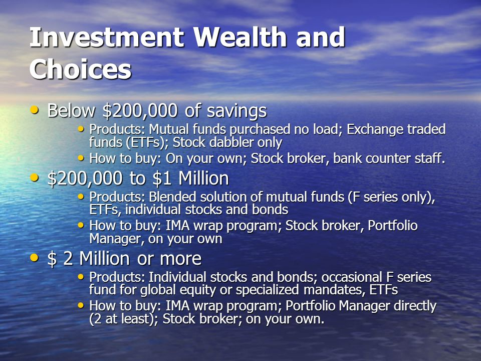Investment Wealth and Choices