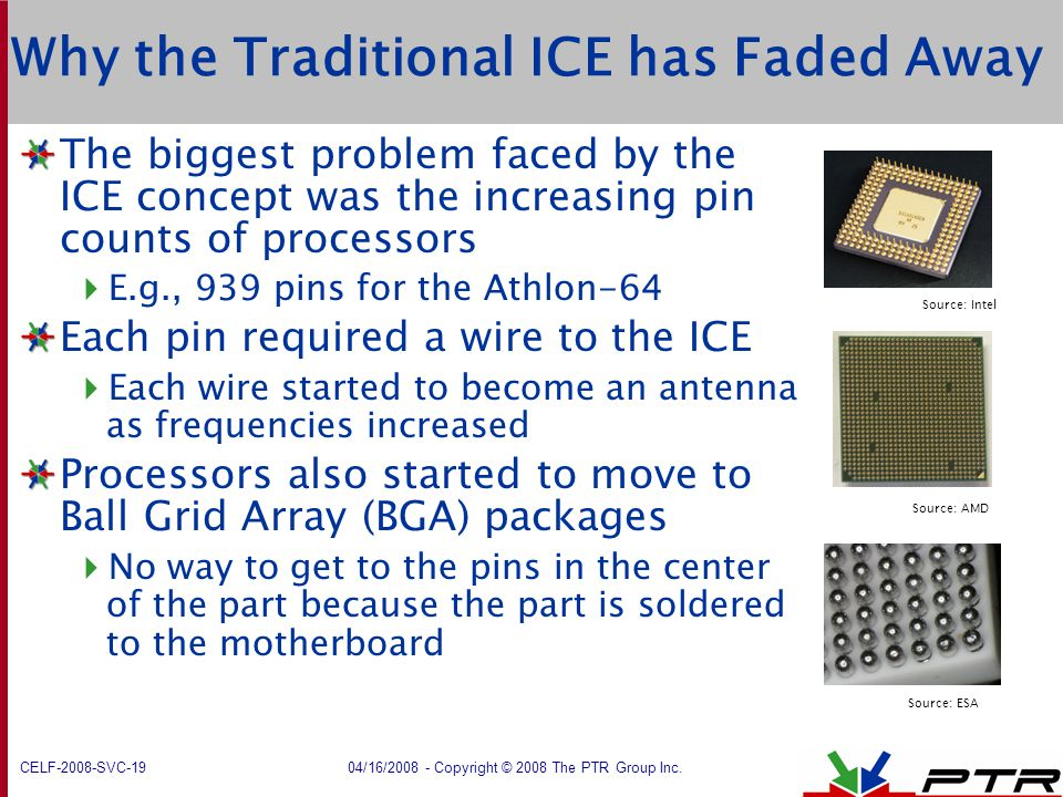 Why the Traditional ICE has Faded Away