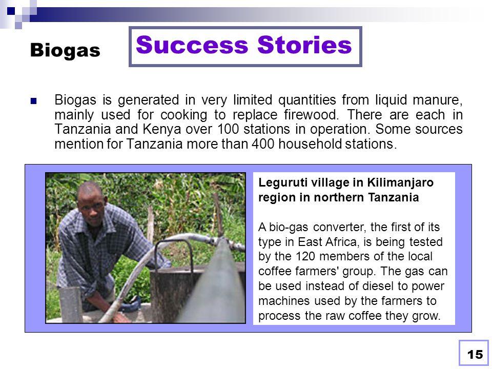 Success Stories Biogas