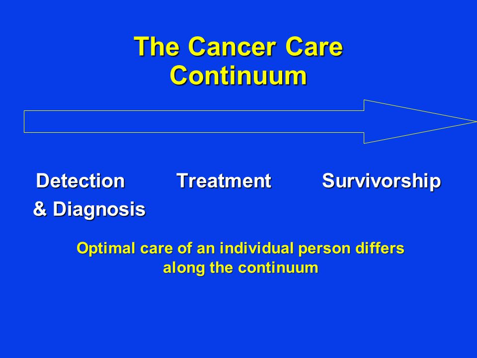 The Cancer Care Continuum