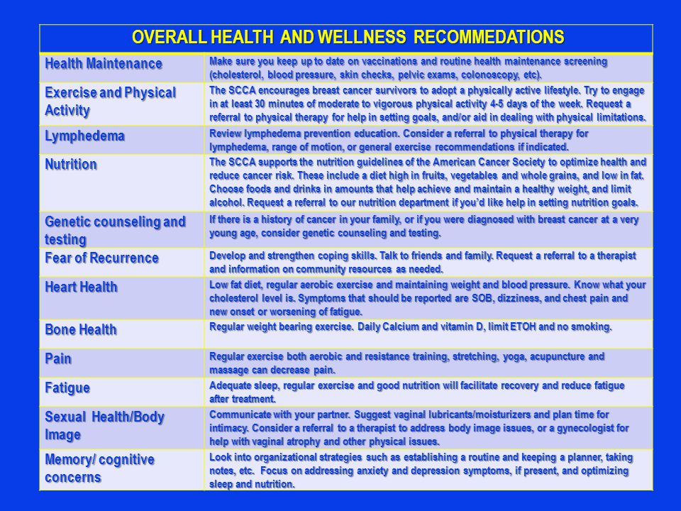 OVERALL HEALTH AND WELLNESS RECOMMEDATIONS