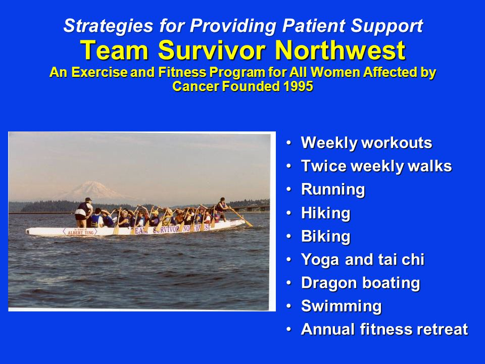 Strategies for Providing Patient Support Team Survivor Northwest An Exercise and Fitness Program for All Women Affected by Cancer Founded 1995