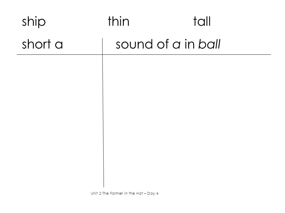 short a sound of a in ball