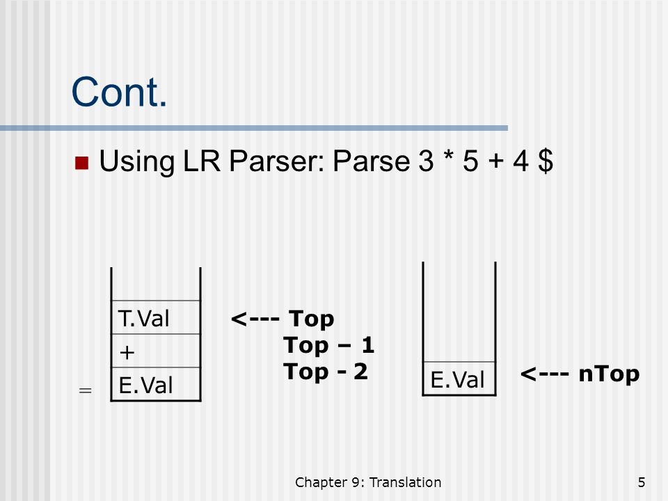 Cont. Using LR Parser: Parse 3 * 5 + 4 $ T.Val + E.Val E.Val