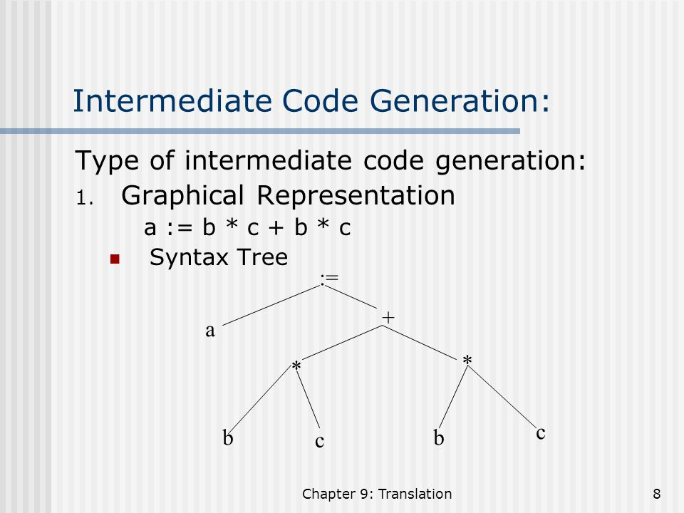 Intermediate Code Generation: