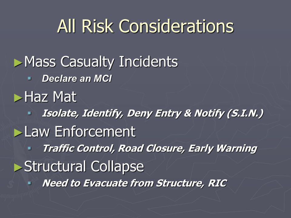 All Risk Considerations