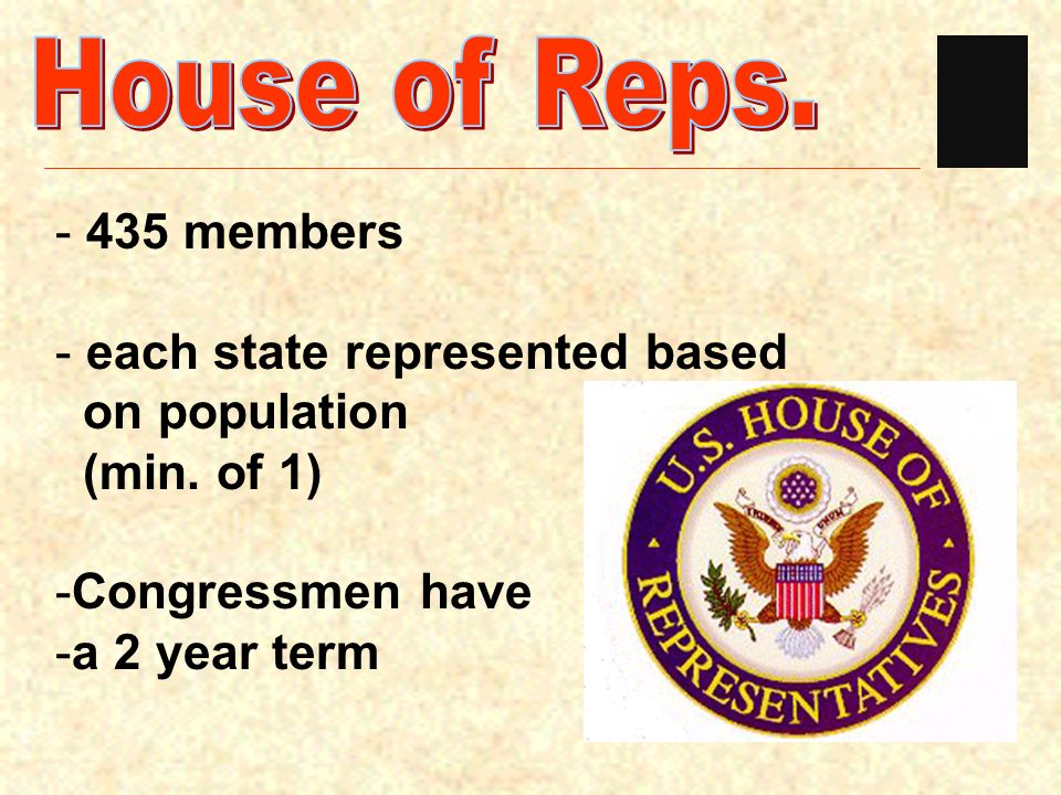 House of Reps. 435 members each state represented based on population