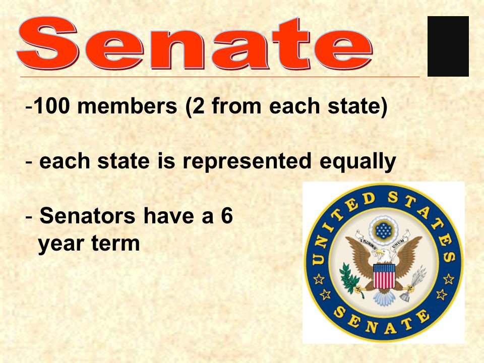 Senate 100 members (2 from each state)