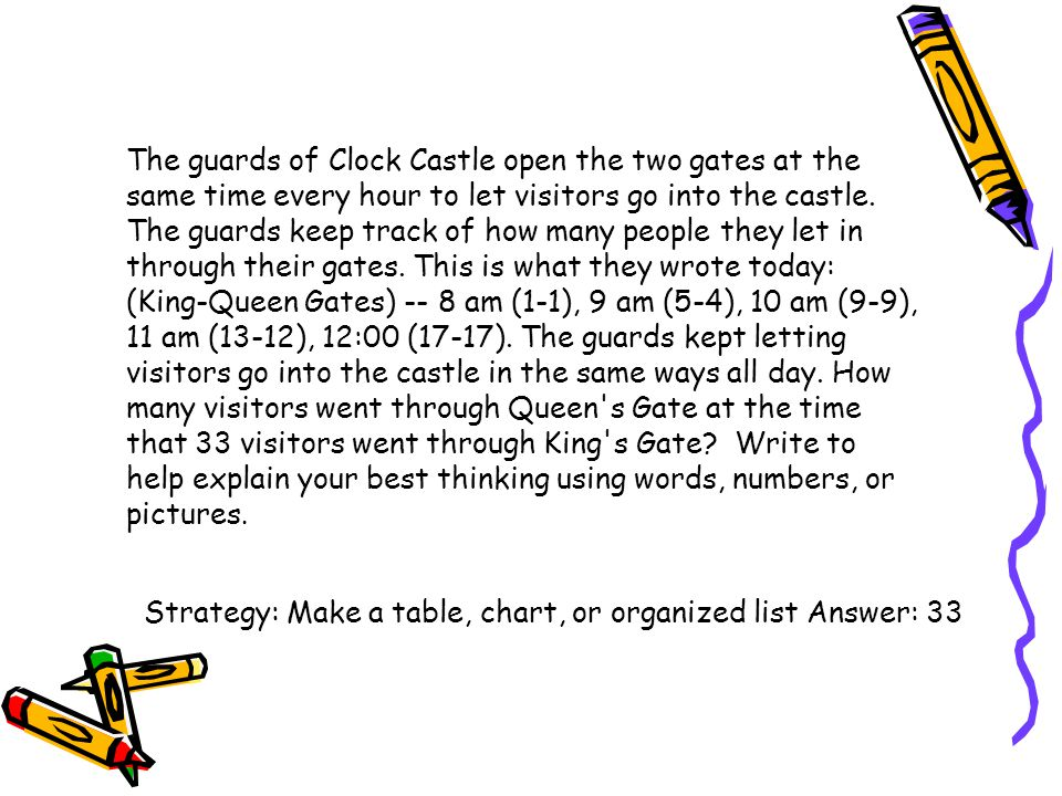 The guards of Clock Castle open the two gates at the same time every hour to let visitors go into the castle. The guards keep track of how many people they let in through their gates. This is what they wrote today: (King-Queen Gates) -- 8 am (1-1), 9 am (5-4), 10 am (9-9), 11 am (13-12), 12:00 (17-17). The guards kept letting visitors go into the castle in the same ways all day. How many visitors went through Queen s Gate at the time