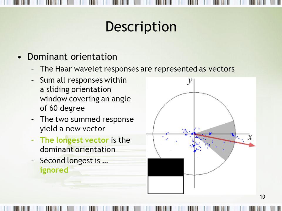 Description Dominant orientation
