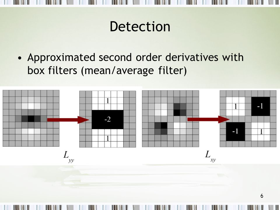 Detection Approximated second order derivatives with box filters (mean/average filter)