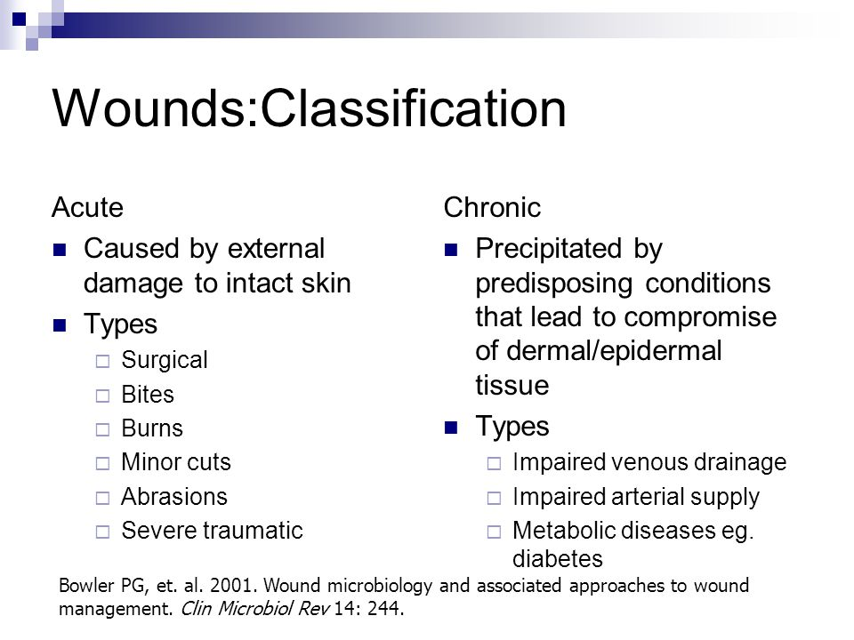 Wounds:Classification
