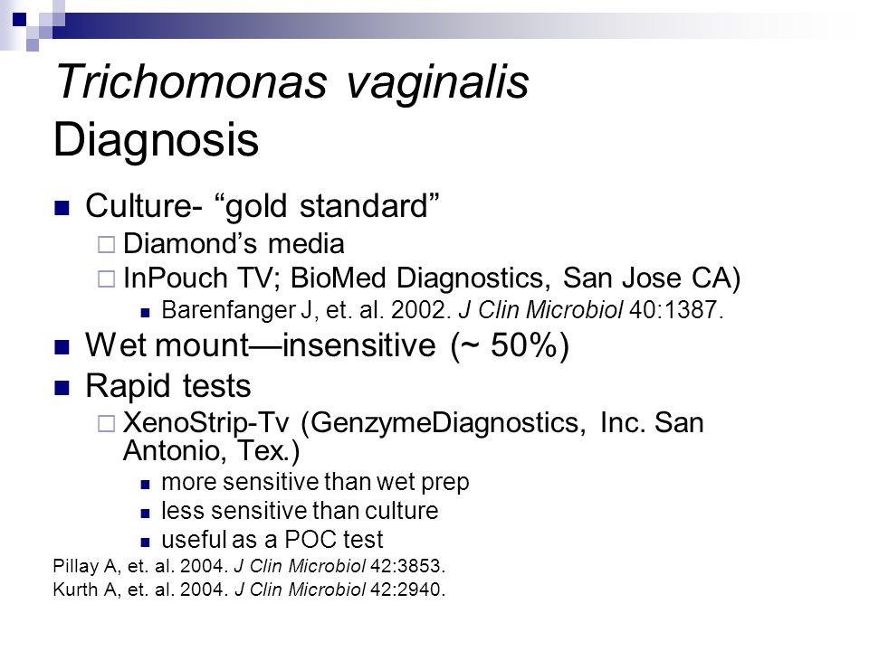 Trichomonas vaginalis Diagnosis