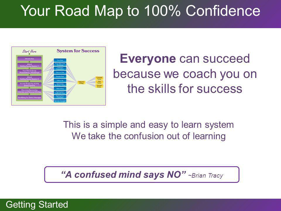 Your Road Map to 100% Confidence