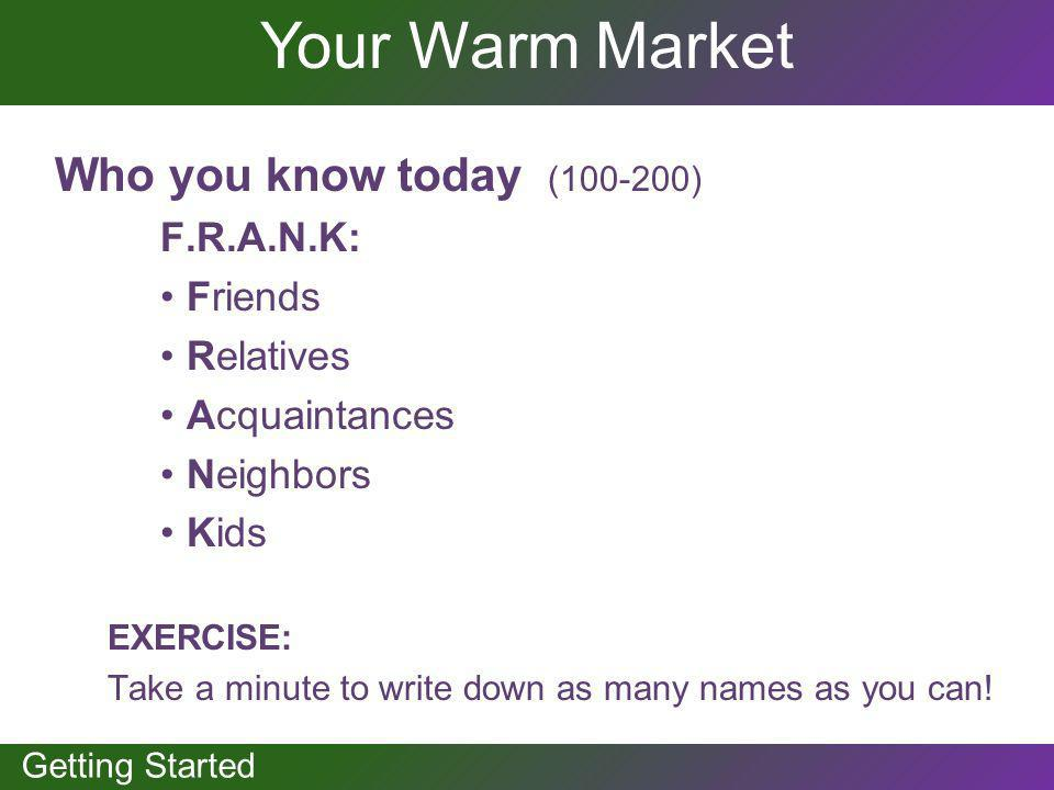 Your Warm Market Who you know today (100-200) Friends Relatives