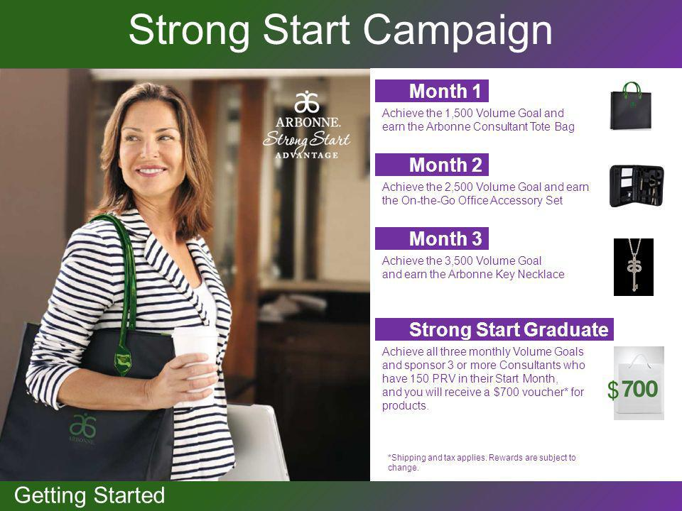 Strong Start Campaign $ Getting Started Month 1 Month 2 Month 3