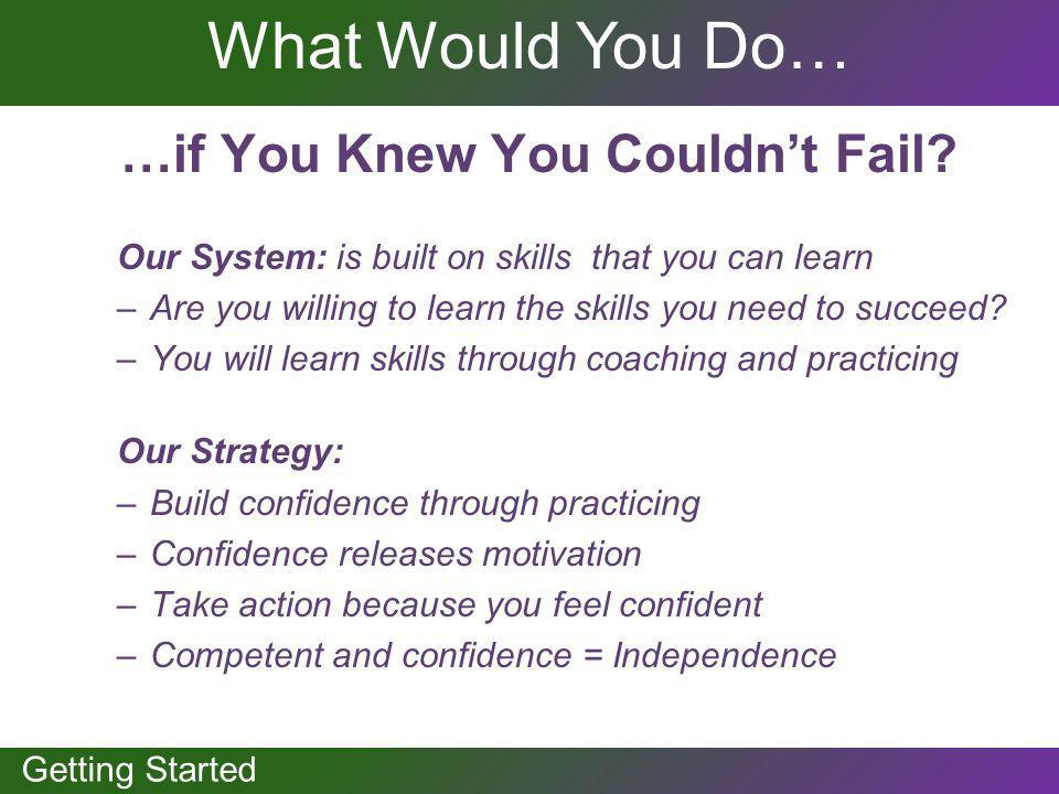 …if You Knew You Couldn't Fail