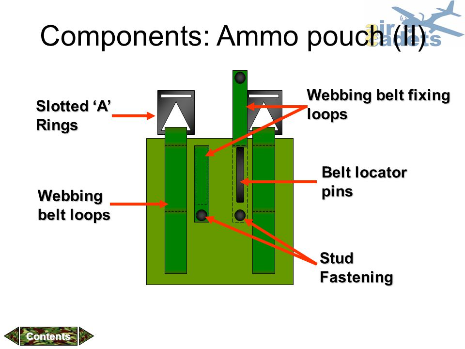 Components: Ammo pouch (II)