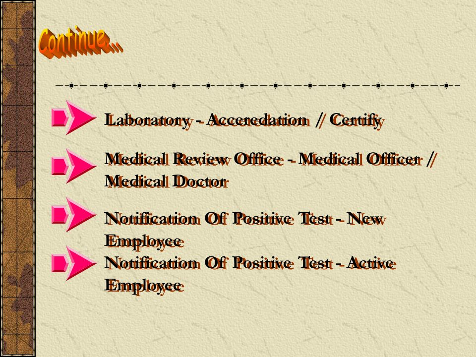 Continue... Laboratory - Acceredation / Certify