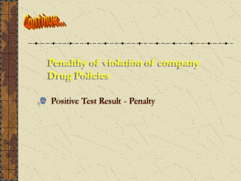 Continue... Penalthy of violation of company Drug Policies