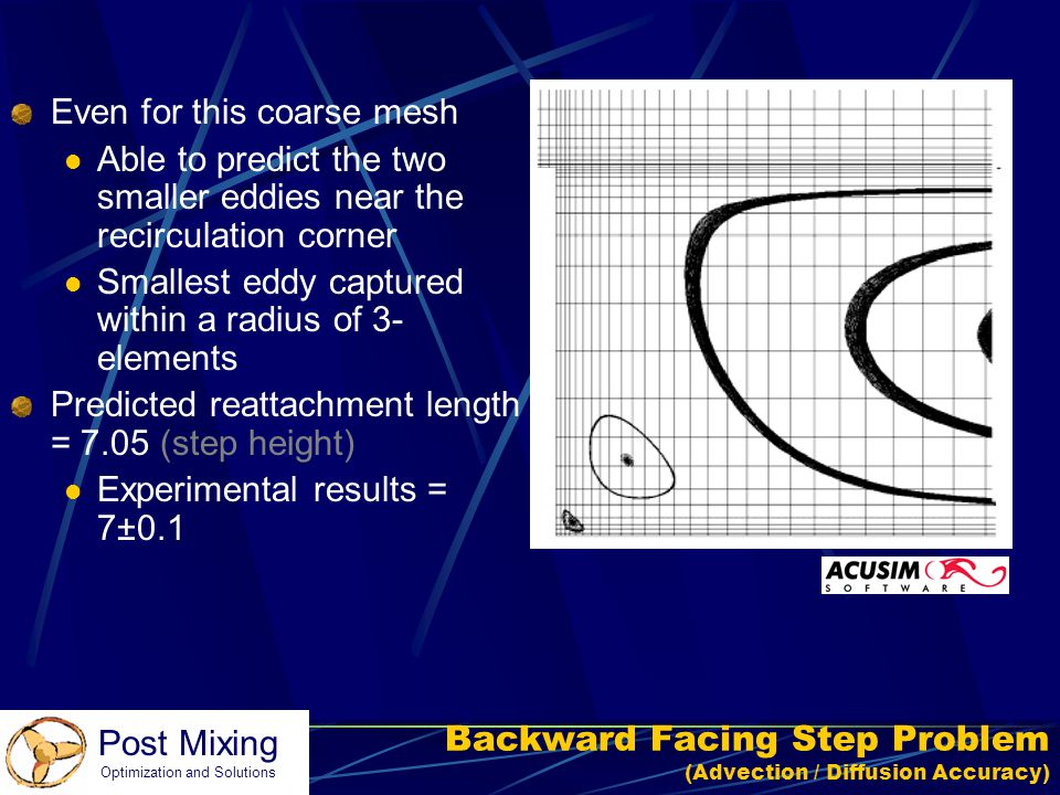 Backward Facing Step Problem (Advection / Diffusion Accuracy)