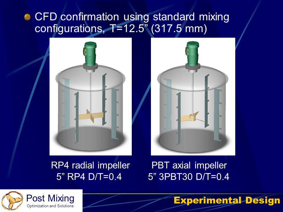 CFD confirmation using standard mixing configurations, T=12. 5 (317
