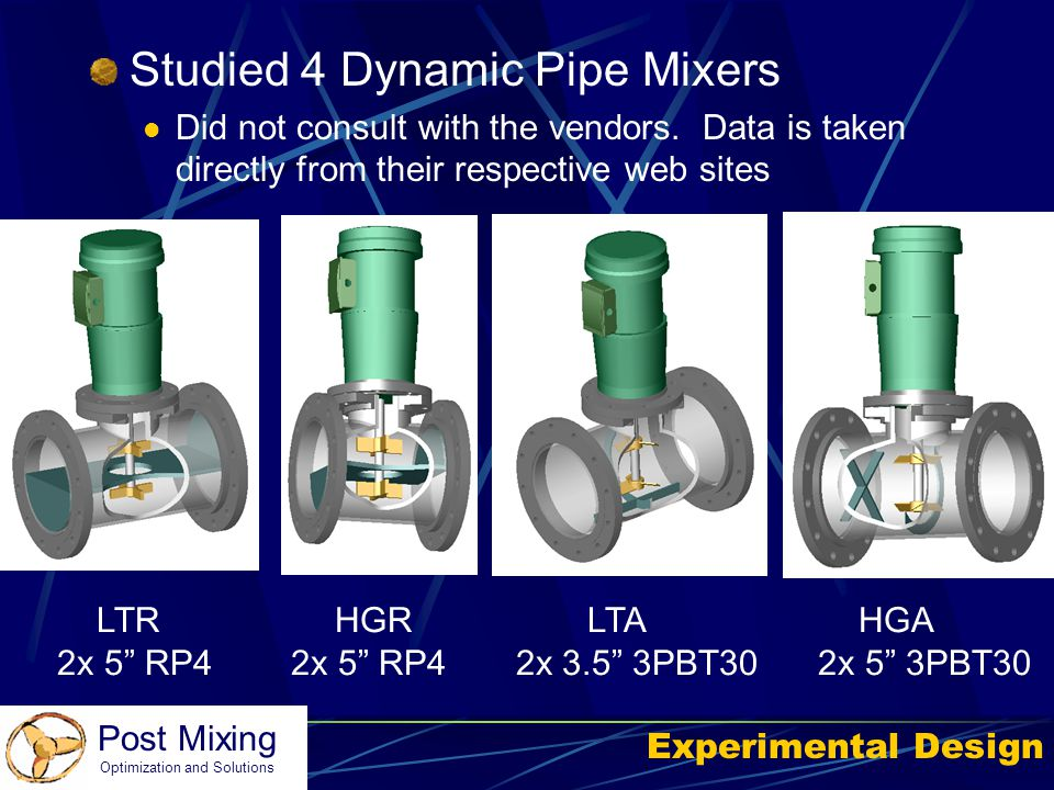Studied 4 Dynamic Pipe Mixers